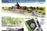 Di Palbapang Mungkid akan Dibangun Anjungan Cerdas Untuk Dukung KSPN Borobudur